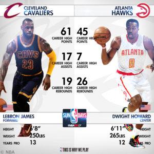 Nur auf Nachfrage verwenden - Atlanta Hawks vs Cleveland Cavaliers