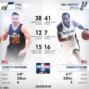 Nur auf Nachfrage verwenden - San Antonio Spurs vs Utah Jazz