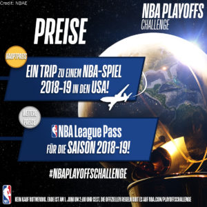 NBA Playoffs Challenge